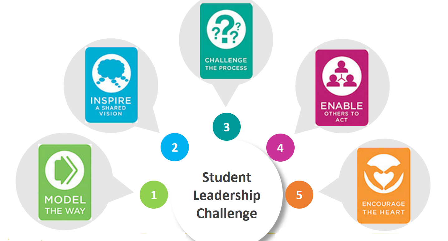 Student Leadership Challenge.png